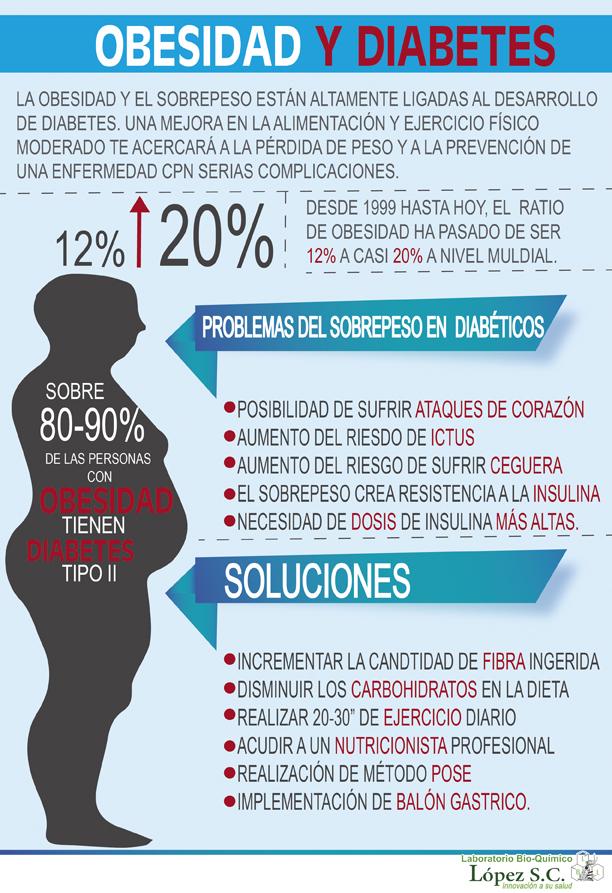 obesidad-y-diabetes-02